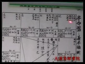 张宏辅-紫微斗数高阶应用课程