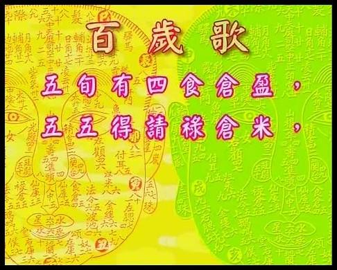 李居明-长寿面相成功学