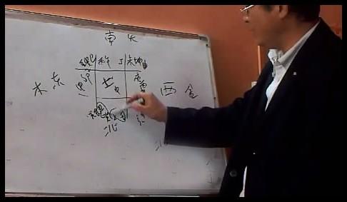 牛明奇-阴宅风水讲课视频