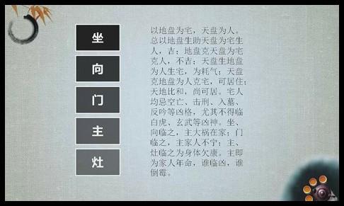 王大正-奇门绝学之宅法