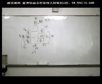 谢武藤-地理风水阴阳宅高级班课程