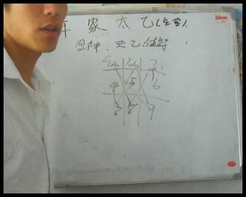 高俊波-祖传年家太乙神数-II